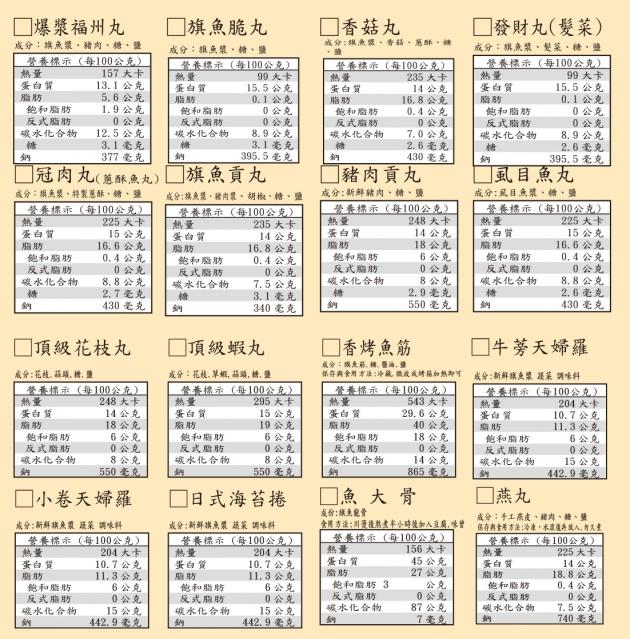 旗魚貢丸~台中肉圓指定使用170g*2包 2
